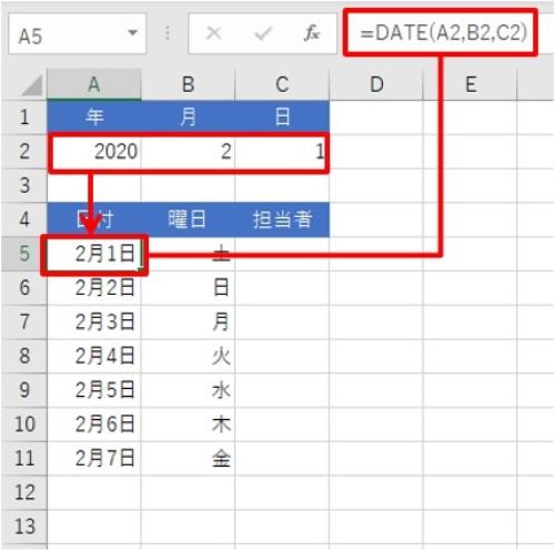 DATE関数を使うことで、A2:C2に入力した年月日を起点とする日付に置き換えられた