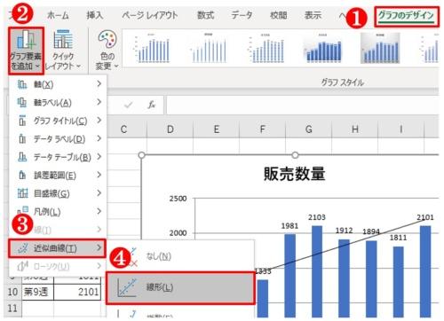 「グラフのデザイン」タブ→「グラフ要素を追加」ボタン→「近似曲線」→「線形」を選ぶ