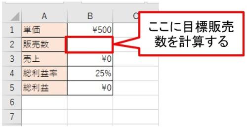 「販売数」にあたるB2が空白になっている。ゴールシークを用いてここに目標販売数を計算する