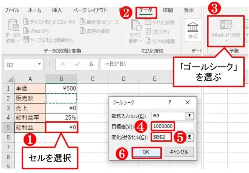 「ゴールシーク」ダイアログで、「目標値」には「1000000」、「変化させるセル」には「販売数」のB2を指定する