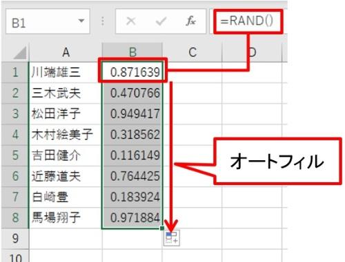 A列に名前、B列にRAND関数を仕込んで乱数を発生させる。値の大きい2人を買い出し要員とする