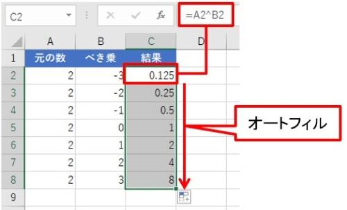参照を用いたべき乗の計算。C2には「=A2^B2」と数式を立てた。これをC8までオートフィルした