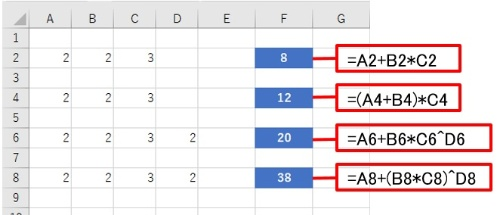 四則演算やべき乗には優先順位がある。このうち最も優先順位が高いのがべき乗だ(セルF6の式に注目)。優先順位を変えるにはカッコを使う(F4とF8)