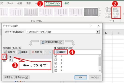 「判例項目(系列)」にある「年」のチェックを外す。続いて「横(項目)軸ラベル」の「編集」ボタンをクリックする