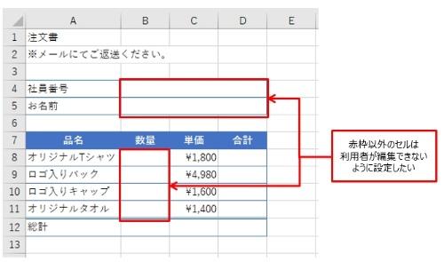 大勢の人に配布する「注文書」。「社員番号」「お名前」「数量」以外のセルは、注文表の利用者が編集できないように設定したい。なお、B4:D4とB5:D5はセル結合している