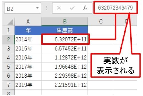 セル幅を広げると表示される値の桁数が増える。実数は「数式」バーで確認できる