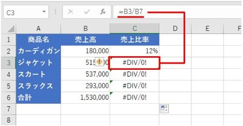 C3の数式を確認すると「=B3/B7」になっている。除数のB7は「空白セル=0」だから「#DIV/0!」が出たわけだ