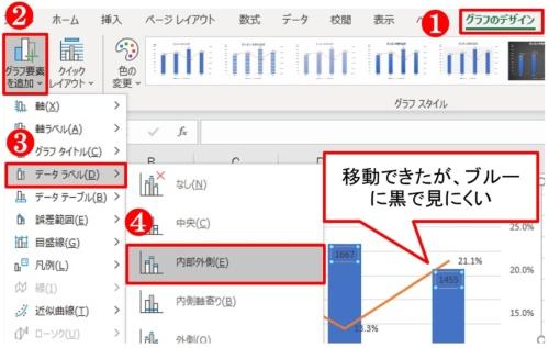 「グラフのデザイン」タブ→「グラフ要素を追加」ボタン→「データラベル」から「内部外側」を選択