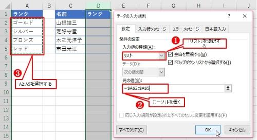 「データの入力規則」ダイアログで「入力値の種類」から「リスト」を選ぶ。次に「元の値」にカーソルを置いてA2:A5を選択する 。カンマ区切りで値を直接入力する方法もある