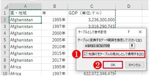 大量のデータをテーブルにする。データ内のいずれかのセルを選択して「テーブルとして書式設定」ボタンをクリックする。無味乾燥だったデータがちょっとは見やすくなる。ちなみに今回のデータ総数は1708件に上る