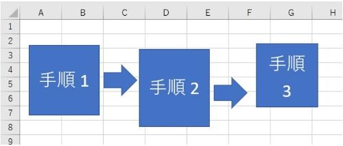 箱のサイズはバラバラ、箱の上下位置はまちまち、箱と箱の間隔も、矢印の位置も統一されていない。これでは初心者丸出しだ