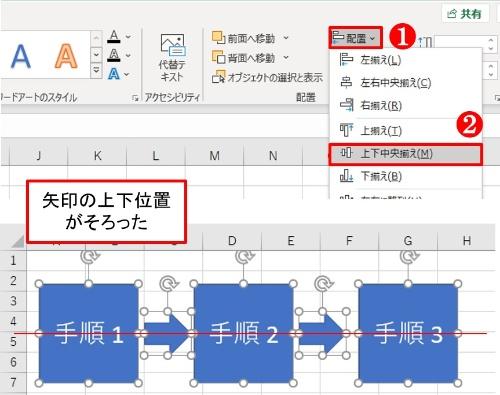 「上下中央揃え」で矢印の位置を箱の上下中央にそろえた。先の箱の「上揃え」を省略し、箱と矢印を全て選択した後、「上下中央揃え」を選ぶとさらに時短になる