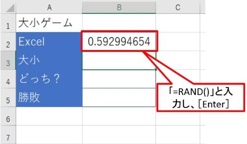 B2に「=RAND()」と直接書いて[Enter]キーを押す。乱数が発生した。乱数はシートが再計算されるたびに発生する