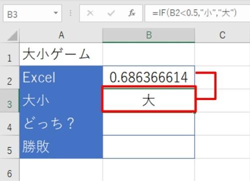 「OK」ボタンを押すと、乱数が再計算されて、B3に「大」または「小」が表示される。図では「B2」の値が「0.5」以上なので「大」と表示された