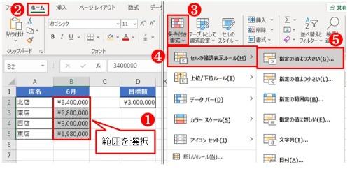 「ホーム」タブ→「条件付き書式」ボタン→「セルの強調表示ルール」→「指定の値より大きい」を選ぶ