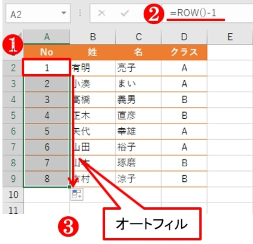 「=ROW()」のように引数を無しにすると、ROW関数は数式が入力されている行番号を返す。今回はそこから「1」を引き、この数式をオートフィルする