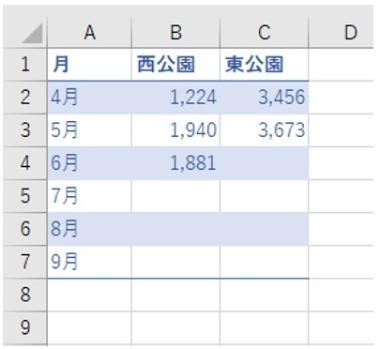 公園への月ごとの来場者を示す表。この表に来場者数を入力する