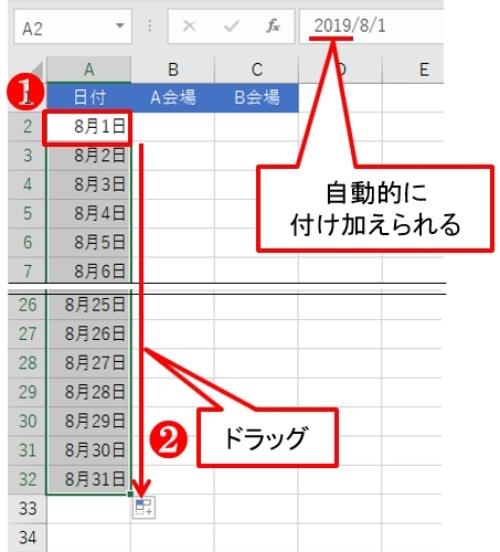 A2に「8/1」と入力したあと、A2のフィルハンドルをA32までドラッグした。これで「8月1日」から「8月31日」までの連続データを作れる