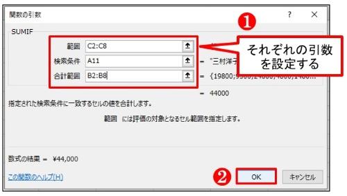 「関数の引数」ダイアログが開いたら、「範囲」は「C2:C8」、「検索条件」は「A11」、「合計範囲」は「B2:B8」と指定する。以上の設定ができたら「OK」ボタンを押す