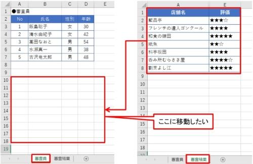 「審査員」と「審査結果」というシートに、それぞれ列幅の異なる表を作成した。今回は「審査結果」の表を「審査員」の表の下に持っていきたい