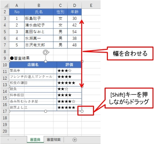 [Shift]キーを押しながら、貼り付けた図の右下隅のハンドルをドラッグして、縦横比を一定にしながら、幅を上の表と合わせる
