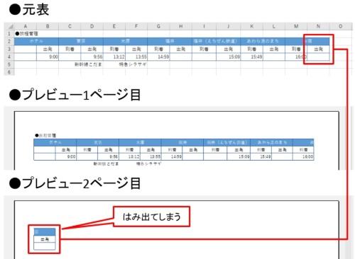 元の表と印刷プレビュー。印刷プレビューは「ファイル」タブの「印刷」で表示できる。N列がはみ出て2ページになっている