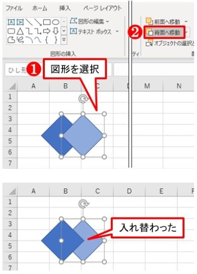 入れ替えたい図形を選んで、「図形の書式」タブにある「前面に移動」や「背面に移動」を利用する