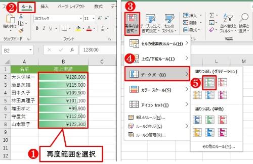 「条件付き書式」の「データバー」から「塗りつぶし(グラデーション)」の「緑のデータバー」を選ぶ
