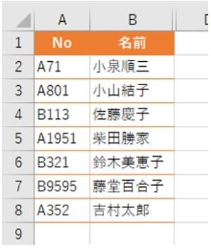 「No」と「名前」からなるシンプルな名簿。A列の「No」を対象に検索と置換を実行する