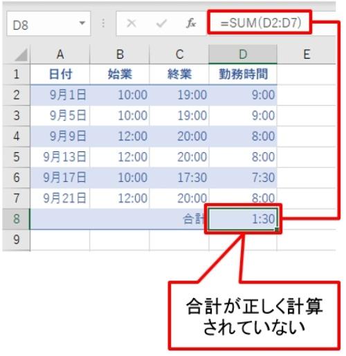 勤務時間を合計すると24時間基準になっているため正しく計算されない。この場合、時間の累積で計算する必要がある