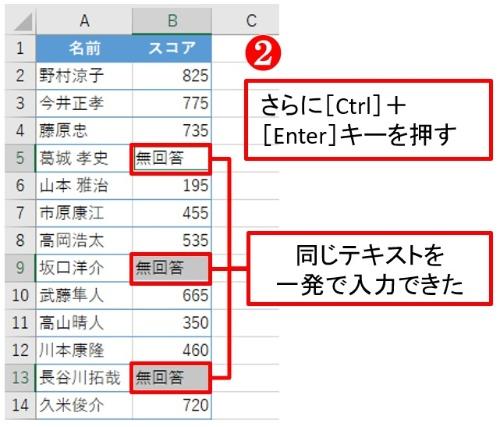 続けて[Ctrl]キーを押しながら[Enter]キーを押す。選択中のセルに同じテキストを一発で入力できる。こいつは時短に効くぞ