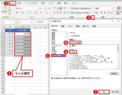 「セルの書式設定」ダイアログ→「表示形式」→「ユーザー定義」で「#,##0」を「#万###0円」と書き換えて「OK」ボタンを押す