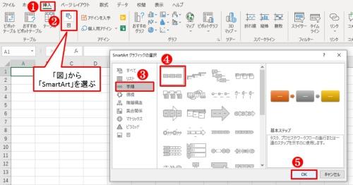 「SmartArtグラフィックの選択」ダイアログから利用したいSmartArtを選択して「OK」ボタンを押す