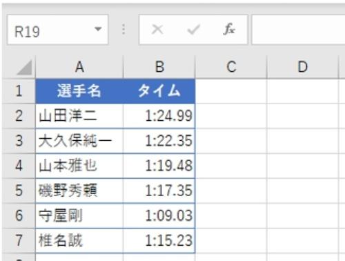 コンマ秒まで表示した記録表が完成した。しかしこの記録表には大きな欠陥がある