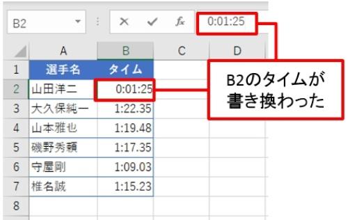 「数式」バーにカーソルを置く。するとB2の記録も「0:01:25」に書き換わってしまった