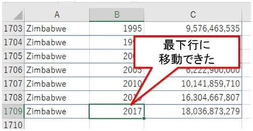 表の最下行にあるB1709まで移動できる。ショートカットの[Ctrl]+[↓]キーでも同じことができる