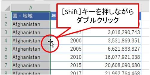 [Shift]キーを押しながら、選択中のA列の右辺をダブルクリックする