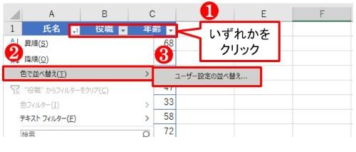 いずれかの「フィルター」ボタンをクリックして「色で並べ替え」から「ユーザー設定の並べ替え」を選ぶ。Excelのバージョンによっては「並べ替え」から「ユーザー設定の並べ替え」を選ぼう