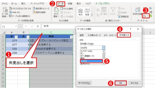 A列とB列は英語の入力モード、C列は日本語の入力モードに設定する。これで快適に項目を入力できる