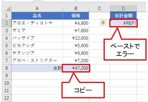 合計金額(B8)の数式をコピーしてD2にペーストしたらエラーが返った。なぜこんな簡単なことがスムーズにいかないのか