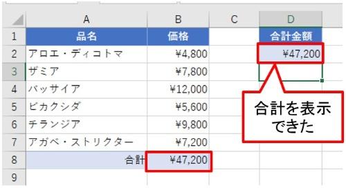 [Enter]キーを押すと、B8の合計金額がD2に返った。D2の数式は「=B8」になっている