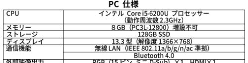 スペック表には必ずといってよいほどCPUとメモリー容量が記載されている