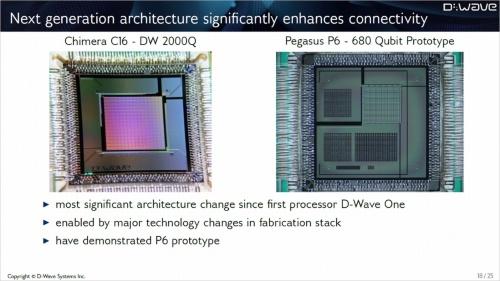 ディーウェーブによるD-Waveマシンの次世代アーキテクチャーの紹介