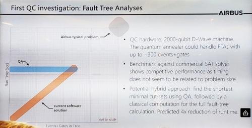 エアバスによるフォルトツリー解析の概要