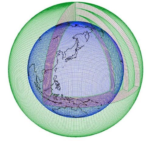 全球モデルのイメージ