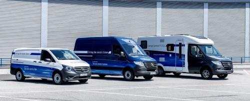 図1 Daimlerは小型商用EVのラインアップを増やす