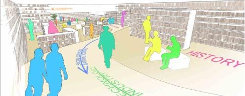 図書館のイメージ。ブラウジングスペースは緩やかなスロープでつながる庭のような空間となる。一方、ブラウジングを除く開架書架と書庫は同レベル上にあり、効率的に配架できる(資料:平田晃久建築設計事務所)