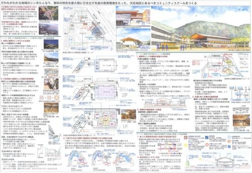香山壽夫建築研究所・あい設計JVによる技術提案書(資料:香山壽夫建築研究所・あい設計JV)