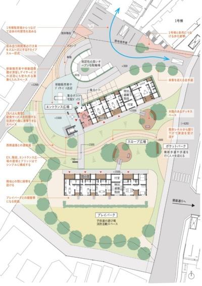 配置図兼1階平面図。内外に様々な中間領域を持ち、人と町が緩やかにつながった住環境をつくり出す。住棟は1間と2間スパンのメインフレームが繰り返す単純なプラン構成(資料:内野設計・島津臣志建築設計事務所・カワグチテイ建築計画JV)