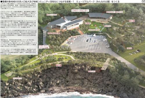 企画提案書で示された全体イメージ。この提案内容がそのまま設計案となるわけではない。既存ビジターセンターは直接増築せず、内部改修のみとし、事務室などを拡張して「森のミュージアム」として活用する。「森のミュージアム」「森のラウンジ」「森のアトリエ」「森の展望台」「森のテラス」「屋根下テラス」で「ジオパークセンター」を構成し、自然を取り込んだ「環境装置」として計画する(資料:アーキヴィジョン広谷スタジオ)